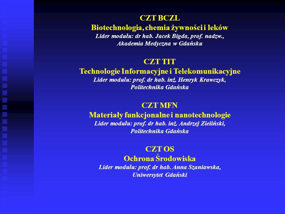 CZT BCZL Biotechnologia, chemia żywności i leków Lider modułu: dr hab. Jacek Bigda, prof. nadzw., Akademia Medyczna w Gdańsku CZT TIT Technologie Info
