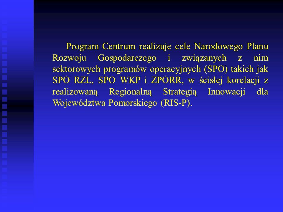 Program Centrum realizuje cele Narodowego Planu Rozwoju Gospodarczego i związanych z nim sektorowych programów operacyjnych (SPO) takich jak SPO RZL,