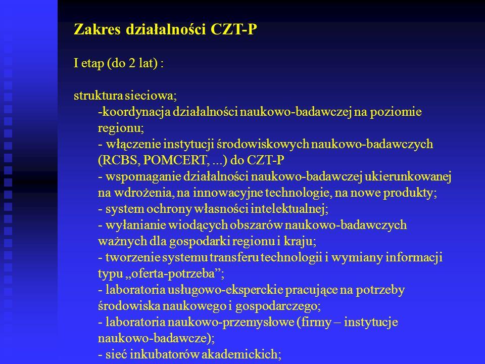 Zakres działalności CZT-P I etap (do 2 lat) : struktura sieciowa; -koordynacja działalności naukowo-badawczej na poziomie regionu; - włączenie instytu