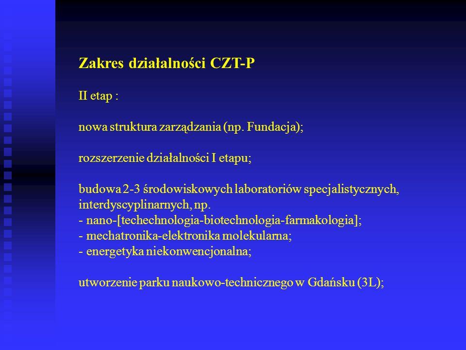 Zakres działalności CZT-P II etap : nowa struktura zarządzania (np. Fundacja); rozszerzenie działalności I etapu; budowa 2-3 środowiskowych laboratori
