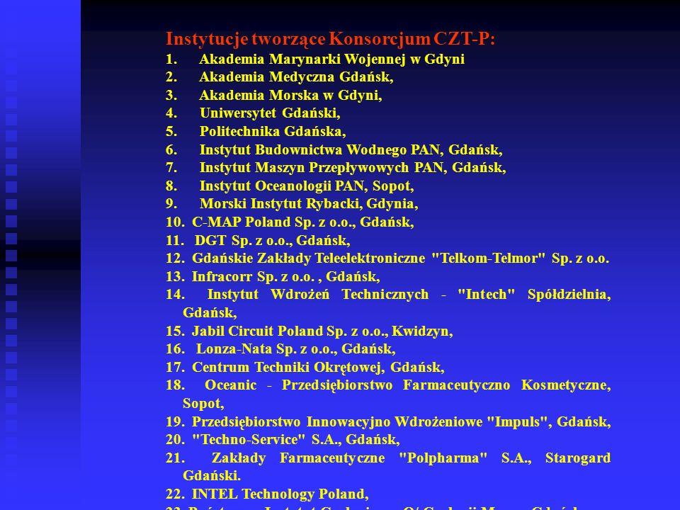 Instytucje tworzące Konsorcjum CZT-P: 1. Akademia Marynarki Wojennej w Gdyni 2. Akademia Medyczna Gdańsk, 3. Akademia Morska w Gdyni, 4. Uniwersytet G