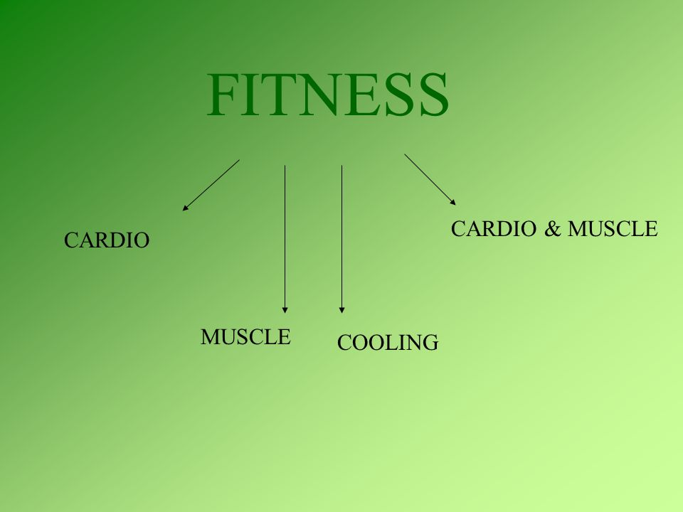 FITNESS CARDIO MUSCLE CARDIO & MUSCLE COOLING