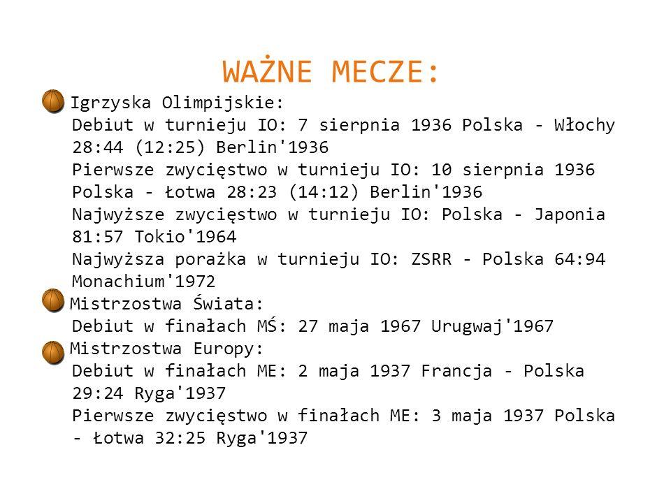 WAŻNE MECZE: Igrzyska Olimpijskie: Debiut w turnieju IO: 7 sierpnia 1936 Polska - Włochy 28:44 (12:25) Berlin 1936 Pierwsze zwycięstwo w turnieju IO: 10 sierpnia 1936 Polska - Łotwa 28:23 (14:12) Berlin 1936 Najwyższe zwycięstwo w turnieju IO: Polska - Japonia 81:57 Tokio 1964 Najwyższa porażka w turnieju IO: ZSRR - Polska 64:94 Monachium 1972 Mistrzostwa Świata: Debiut w finałach MŚ: 27 maja 1967 Urugwaj 1967 Mistrzostwa Europy: Debiut w finałach ME: 2 maja 1937 Francja - Polska 29:24 Ryga 1937 Pierwsze zwycięstwo w finałach ME: 3 maja 1937 Polska - Łotwa 32:25 Ryga 1937