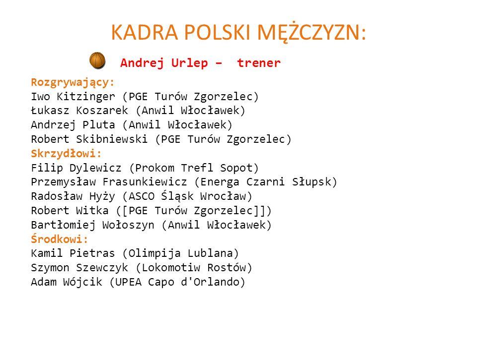 KADRA POLSKI MĘŻCZYZN: Rozgrywający: Iwo Kitzinger (PGE Turów Zgorzelec) Łukasz Koszarek (Anwil Włocławek) Andrzej Pluta (Anwil Włocławek) Robert Skib