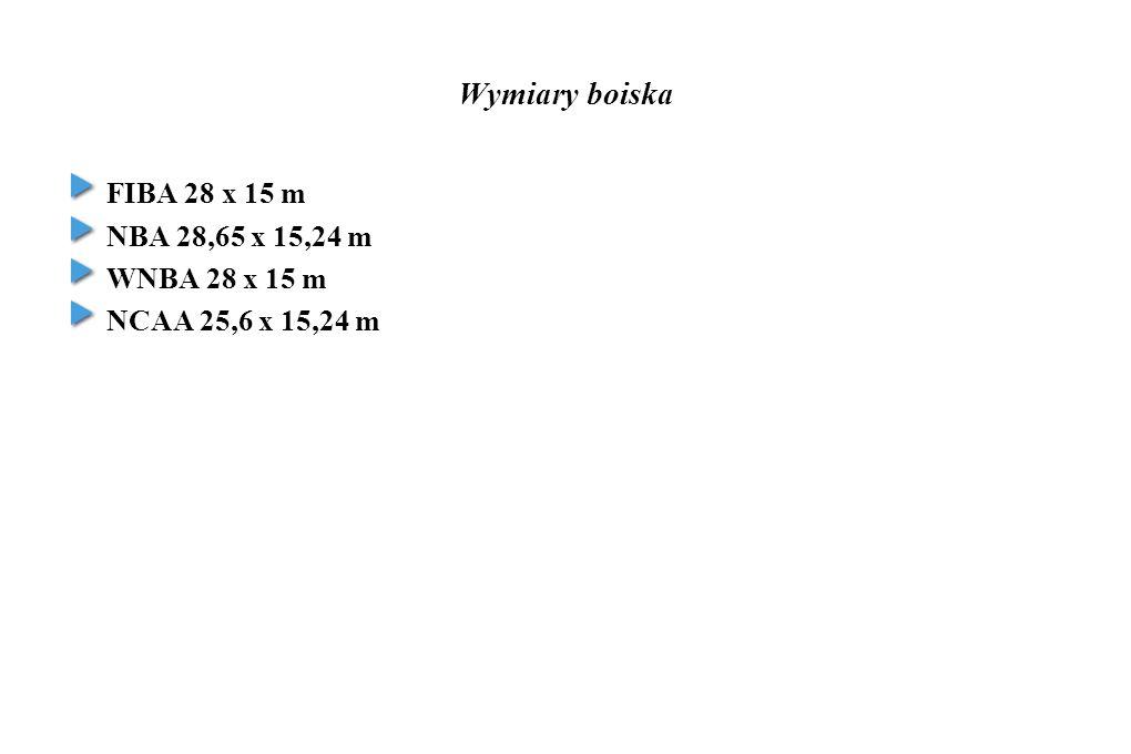 Wymiary boiska FIBA 28 x 15 m NBA 28,65 x 15,24 m WNBA 28 x 15 m NCAA 25,6 x 15,24 m