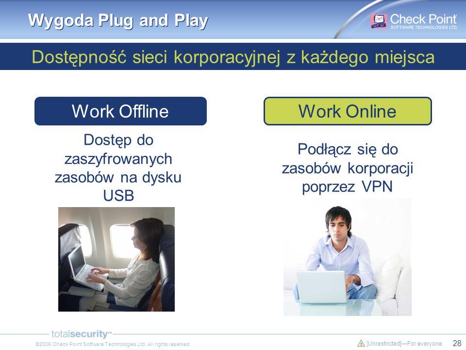 28 [Unrestricted]For everyone ©2009 Check Point Software Technologies Ltd. All rights reserved. Wygoda Plug and Play Dostępność sieci korporacyjnej z