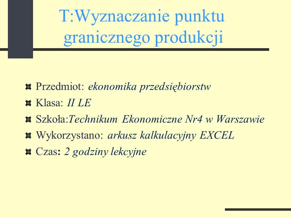T:Wyznaczanie punktu granicznego produkcji Przedmiot: ekonomika przedsiębiorstw Klasa: II LE Szkoła:Technikum Ekonomiczne Nr4 w Warszawie Wykorzystano: arkusz kalkulacyjny EXCEL Czas: 2 godziny lekcyjne