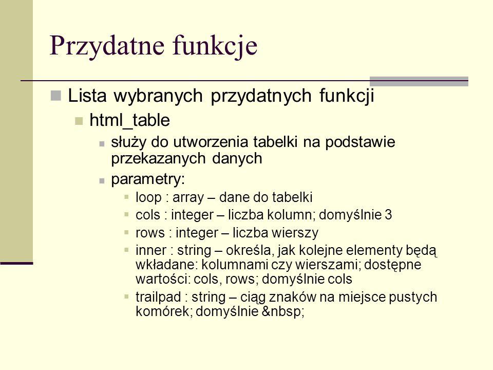 Przydatne funkcje Lista wybranych przydatnych funkcji html_table służy do utworzenia tabelki na podstawie przekazanych danych parametry: loop : array – dane do tabelki cols : integer – liczba kolumn; domyślnie 3 rows : integer – liczba wierszy inner : string – określa, jak kolejne elementy będą wkładane: kolumnami czy wierszami; dostępne wartości: cols, rows; domyślnie cols trailpad : string – ciąg znaków na miejsce pustych komórek; domyślnie