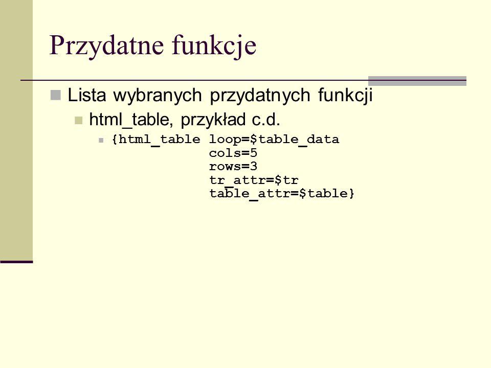 Przydatne funkcje Lista wybranych przydatnych funkcji html_table, przykład c.d.