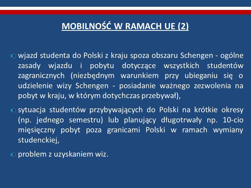 MOBILNOŚĆ W RAMACH UE (2) wjazd studenta do Polski z kraju spoza obszaru Schengen - ogólne zasady wjazdu i pobytu dotyczące wszystkich studentów zagra