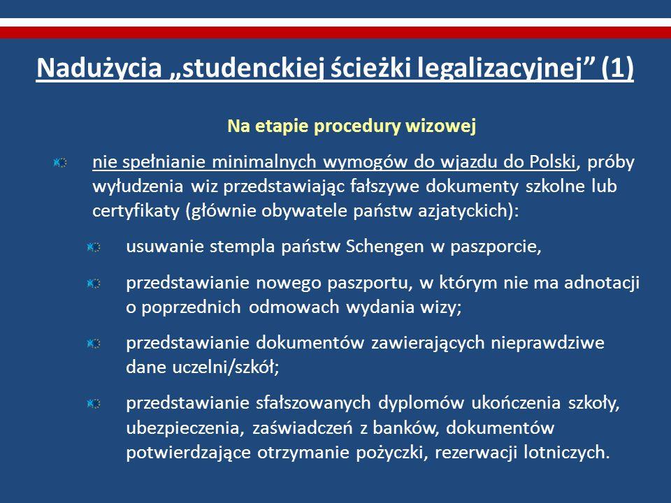 Nadużycia studenckiej ścieżki legalizacyjnej (1) Na etapie procedury wizowej nie spełnianie minimalnych wymogów do wjazdu do Polski, próby wyłudzenia