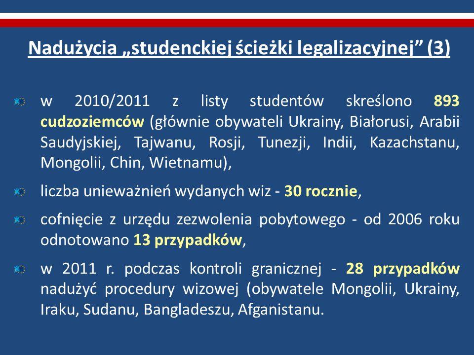 Nadużycia studenckiej ścieżki legalizacyjnej (3) w 2010/2011 z listy studentów skreślono 893 cudzoziemców (głównie obywateli Ukrainy, Białorusi, Arabi