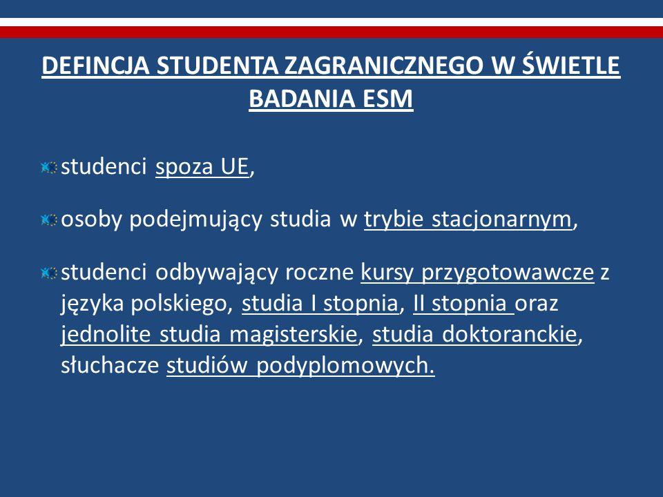 …do niedawna szkoły wyższe– główni aktorzy w zakresie realizowania polityki przyjmowania studentów zagranicznych do Polski (coraz częściej: strategia generowania dochodów), działania podejmowane przez państwo: stypendia strony rządowej oraz inne działania, których adresatami są studenci polskiego pochodzenia, umowy, porozumienia międzynarodowe lub programy wykonawczych sporządzane do tych umów/porozumień (30 krajów pozaunijnych) - krótkoterminowe formy, niskie limity miejsc na studia.