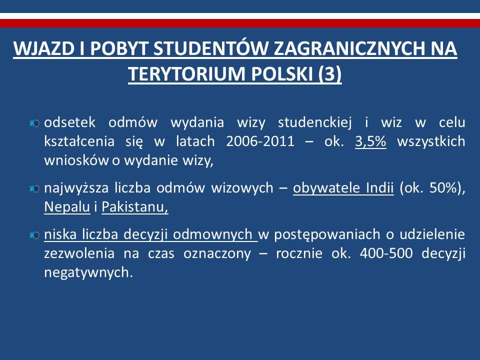 WJAZD I POBYT STUDENTÓW ZAGRANICZNYCH NA TERYTORIUM POLSKI (3) odsetek odmów wydania wizy studenckiej i wiz w celu kształcenia się w latach 2006-2011