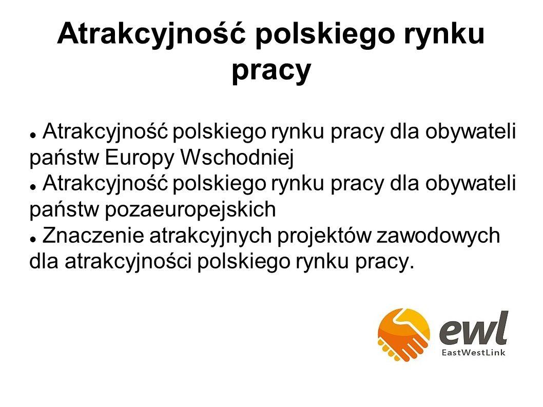 Atrakcyjność polskiego rynku pracy dla obywateli państw Europy Wschodniej Atrakcyjność polskiego rynku pracy dla obywateli państw pozaeuropejskich Znaczenie atrakcyjnych projektów zawodowych dla atrakcyjności polskiego rynku pracy.