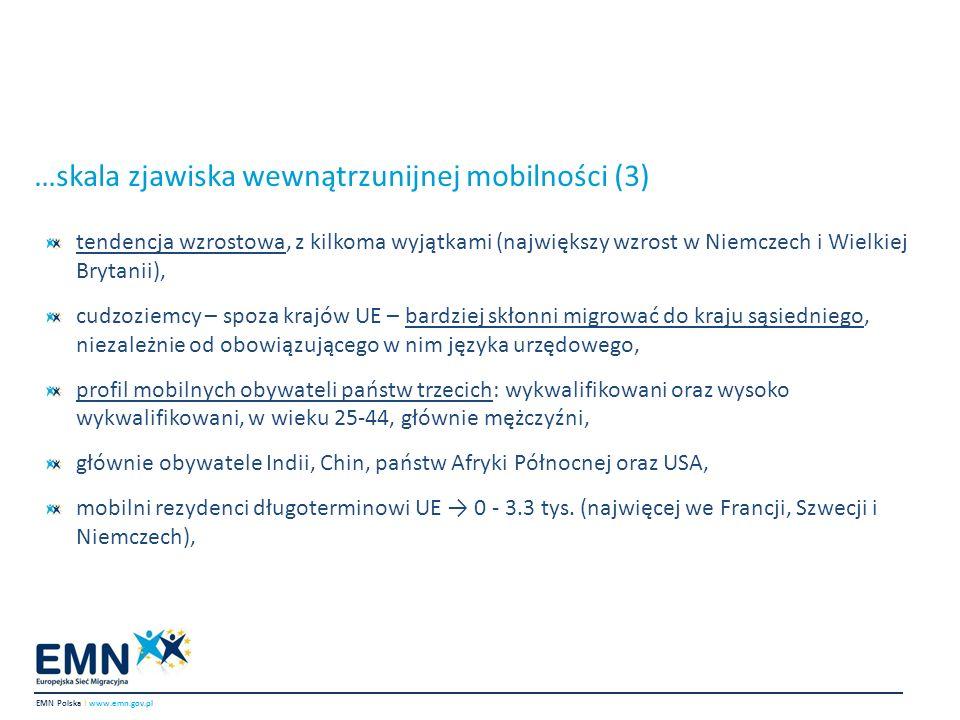 …ułatwienia w zakresie wewnątrzunijnej mobilności dotyczą 6 kategorii cudzoziemców ułatwienia w zakresie wewnątrzunijnej mobilności przysługują, w ramach dorobku prawnego UE, jedynie niektórym kategoriom obywateli państw trzecich: członkowie rodzin obywateli UE, rezydenci długoterminowi UE, posiadacze Niebieskiej Karty UE, studenci, naukowcy, pracownicy delegowani.