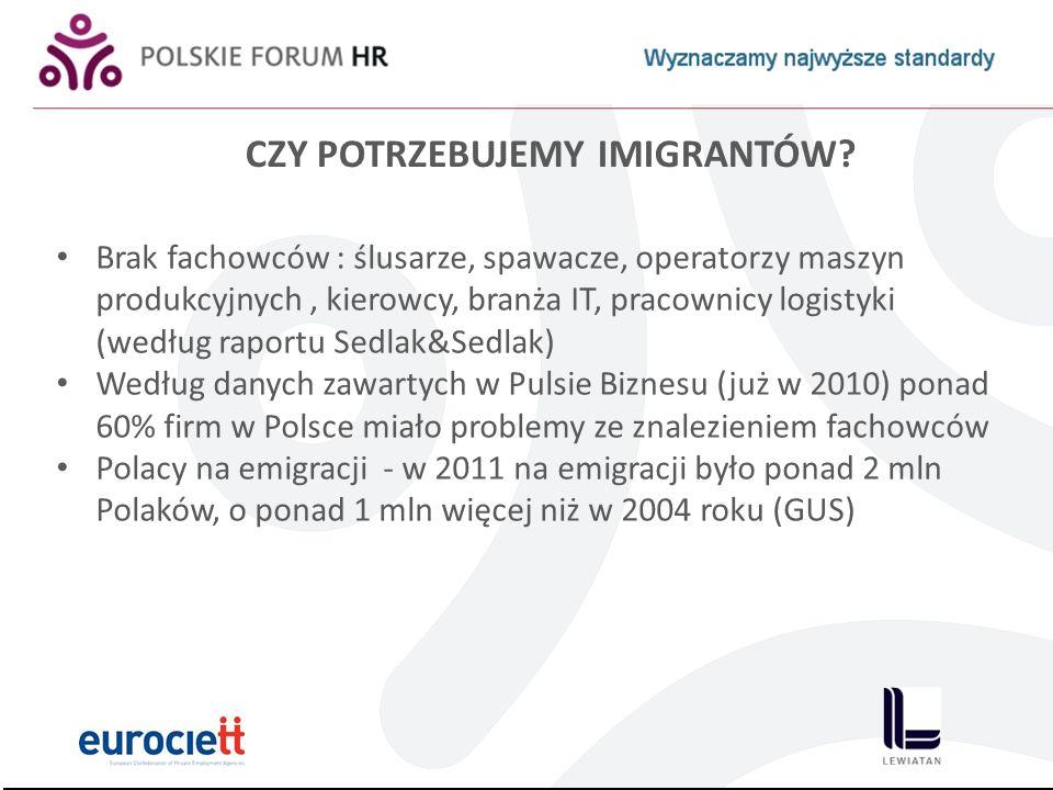 MIGRACJA ZAROBKOWA W POLSCE POLSKA – KRAJ OCZEKUJĄCY NA IMIGRACJĘ Pierwsza połowa 2012 ponad 20 tys.