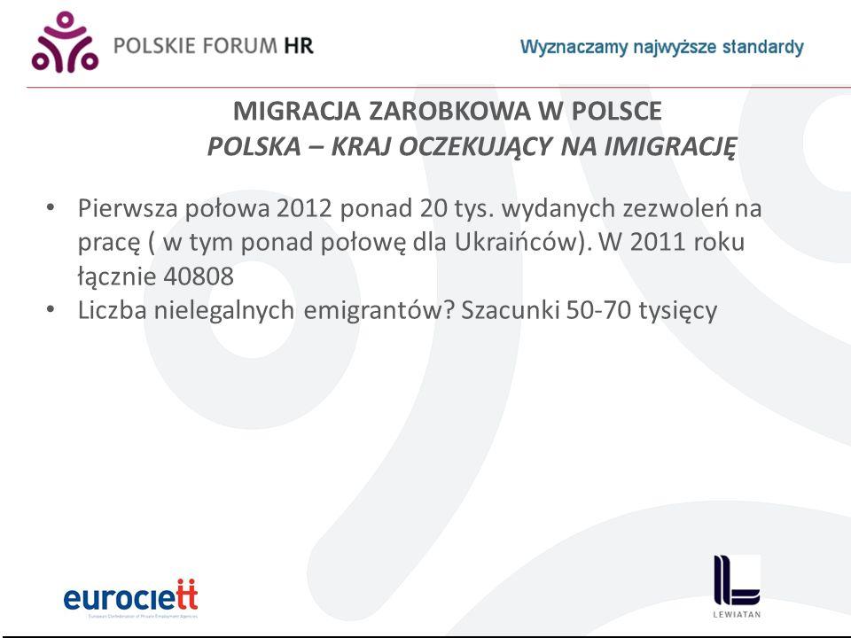 MIGRACJA ZAROBKOWA W POLSCE POLSKA – KRAJ OCZEKUJĄCY NA IMIGRACJĘ Pierwsza połowa 2012 ponad 20 tys. wydanych zezwoleń na pracę ( w tym ponad połowę d