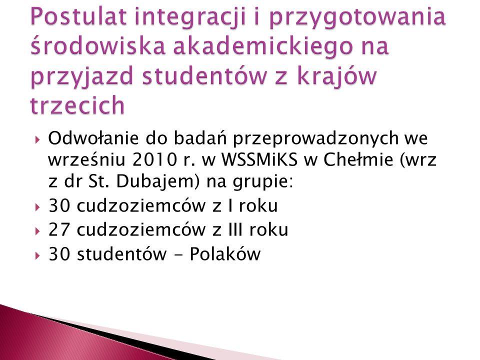 Odwołanie do badań przeprowadzonych we wrześniu 2010 r. w WSSMiKS w Chełmie (wrz z dr St. Dubajem) na grupie: 30 cudzoziemców z I roku 27 cudzoziemców