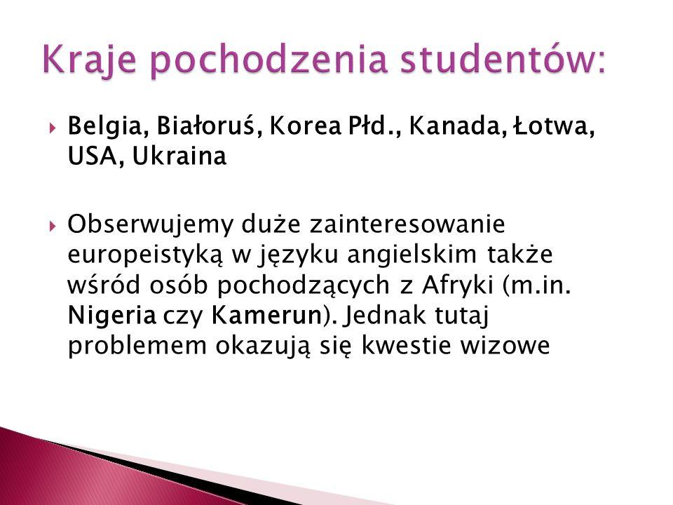 Belgia, Białoruś, Korea Płd., Kanada, Łotwa, USA, Ukraina Obserwujemy duże zainteresowanie europeistyką w języku angielskim także wśród osób pochodząc