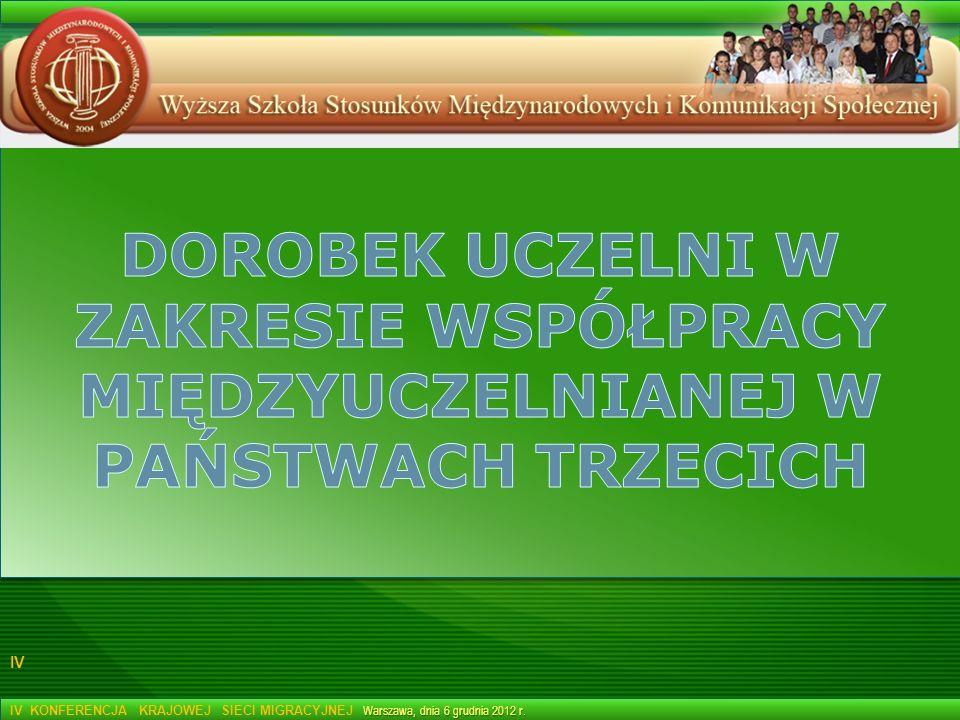 Warszawa, dnia 6 grudnia 2012 r. IV KONFERENCJA KRAJOWEJ SIECI MIGRACYJNEJ Warszawa, dnia 6 grudnia 2012 r. IV