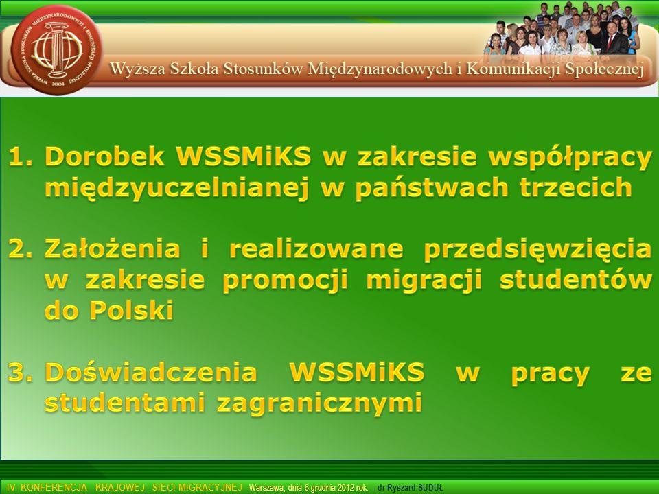Wyższa Szkoła Stosunków Międzynarodowych i Komunikacji Społecznej w Chełmie 22-100 Chełm, ul.