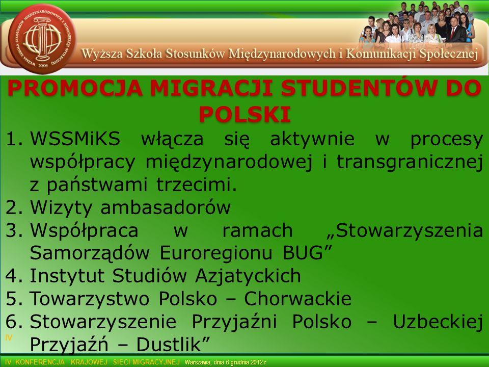 PROMOCJA MIGRACJI STUDENTÓW DO POLSKI 1.WSSMiKS włącza się aktywnie w procesy współpracy międzynarodowej i transgranicznej z państwami trzecimi. 2.Wiz