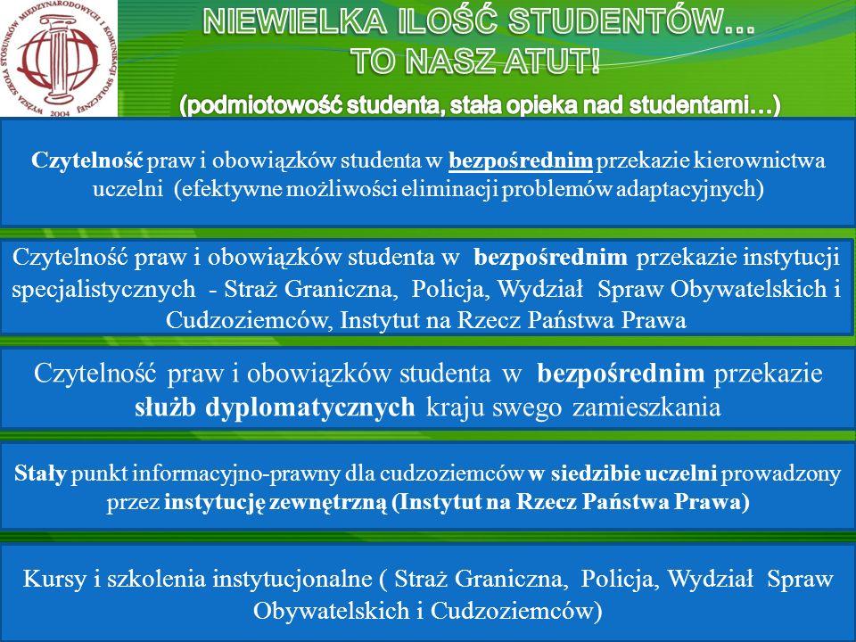 Czytelność praw i obowiązków studenta w bezpośrednim przekazie kierownictwa uczelni (efektywne możliwości eliminacji problemów adaptacyjnych) Czytelno