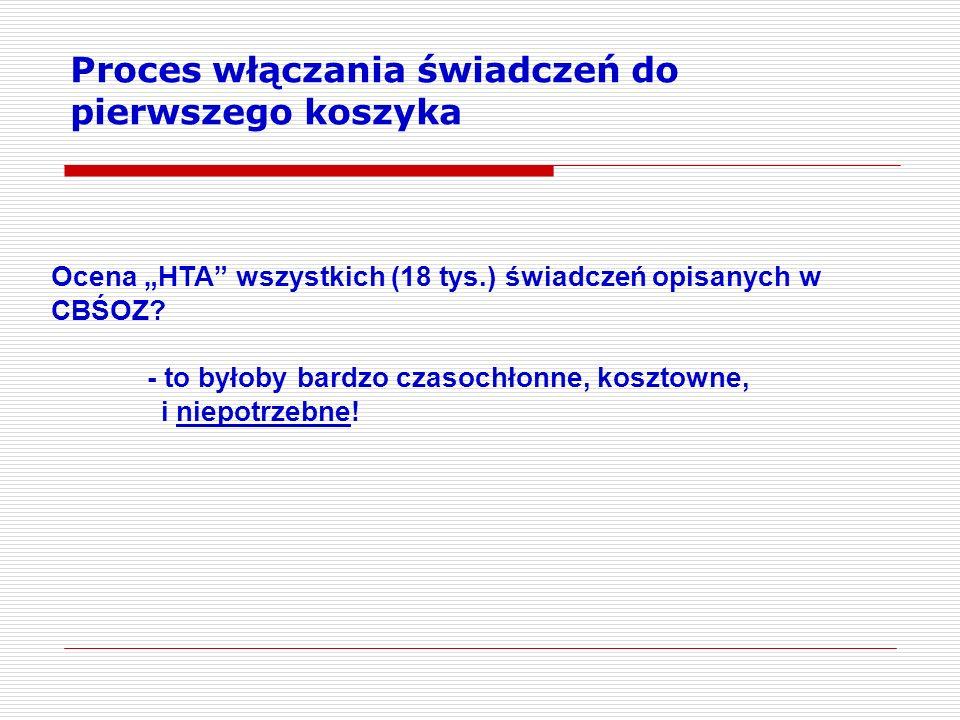 Proces włączania świadczeń do pierwszego koszyka Ocena HTA wszystkich (18 tys.) świadczeń opisanych w CBŚOZ? - to byłoby bardzo czasochłonne, kosztown