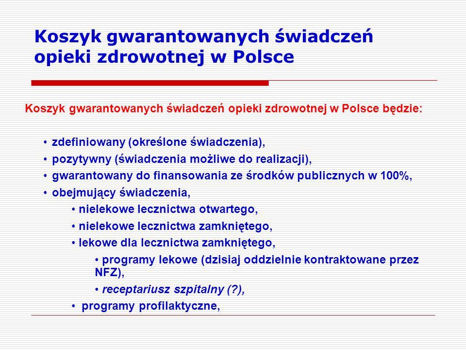 Koszyk gwarantowanych świadczeń opieki zdrowotnej w Polsce Koszyk gwarantowanych świadczeń opieki zdrowotnej w Polsce będzie: zdefiniowany (określone