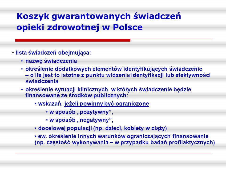 Koszyk gwarantowanych świadczeń opieki zdrowotnej w Polsce lista świadczeń obejmująca: nazwę świadczenia określenie dodatkowych elementów identyfikują