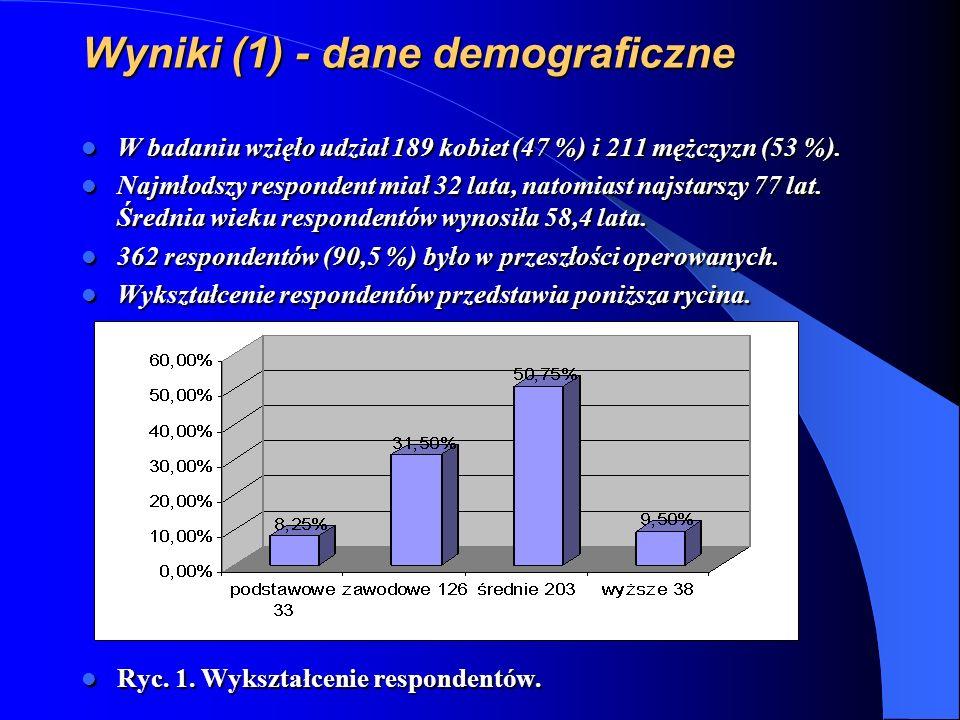 Wyniki (1) - dane demograficzne W badaniu wzięło udział 189 kobiet (47 %) i 211 mężczyzn (53 %). W badaniu wzięło udział 189 kobiet (47 %) i 211 mężcz