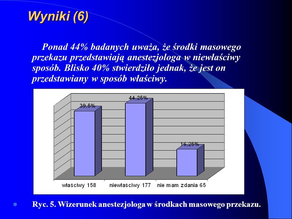 Wyniki (6) Ponad 44% badanych uważa, że środki masowego przekazu przedstawiają anestezjologa w niewłaściwy sposób. Blisko 40% stwierdziło jednak, że j