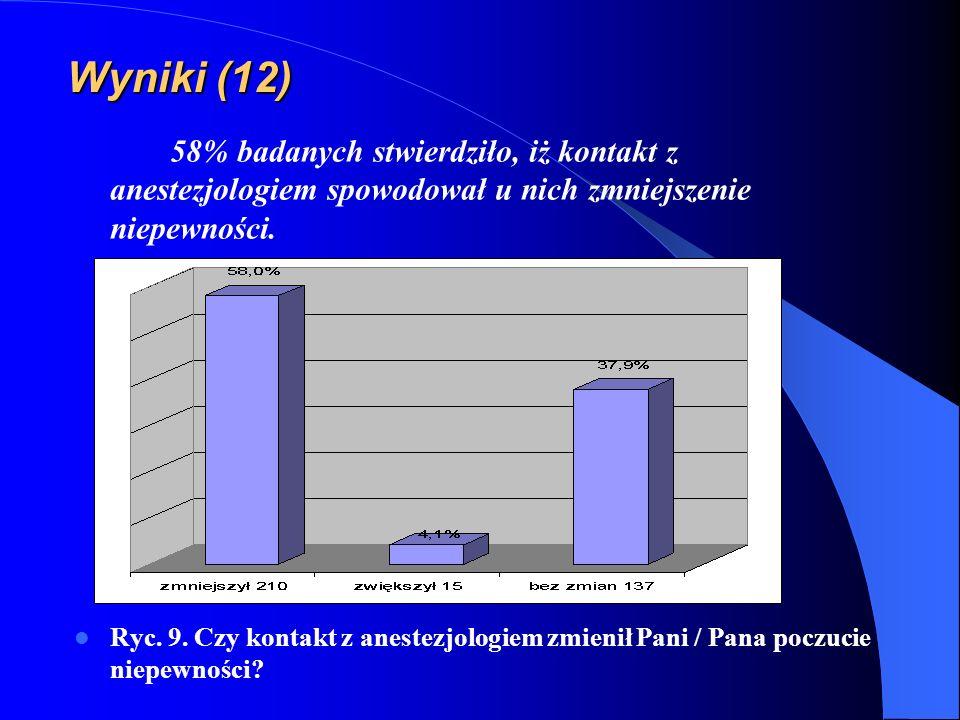 Wyniki (12) 58% badanych stwierdziło, iż kontakt z anestezjologiem spowodował u nich zmniejszenie niepewności. Ryc. 9. Czy kontakt z anestezjologiem z