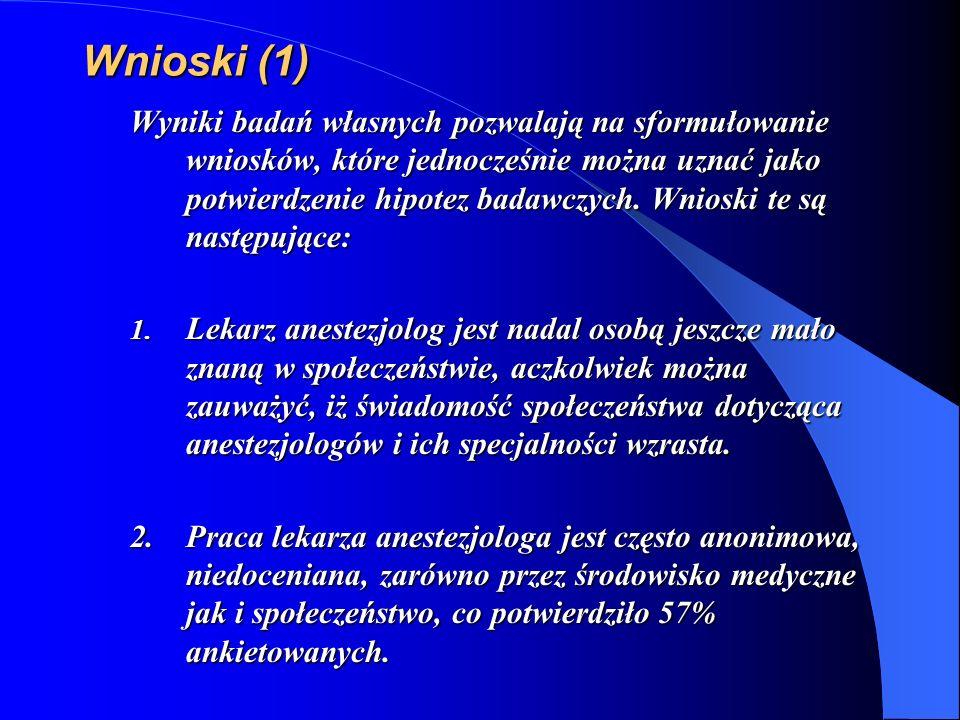 Wnioski (1) Wyniki badań własnych pozwalają na sformułowanie wniosków, które jednocześnie można uznać jako potwierdzenie hipotez badawczych. Wnioski t