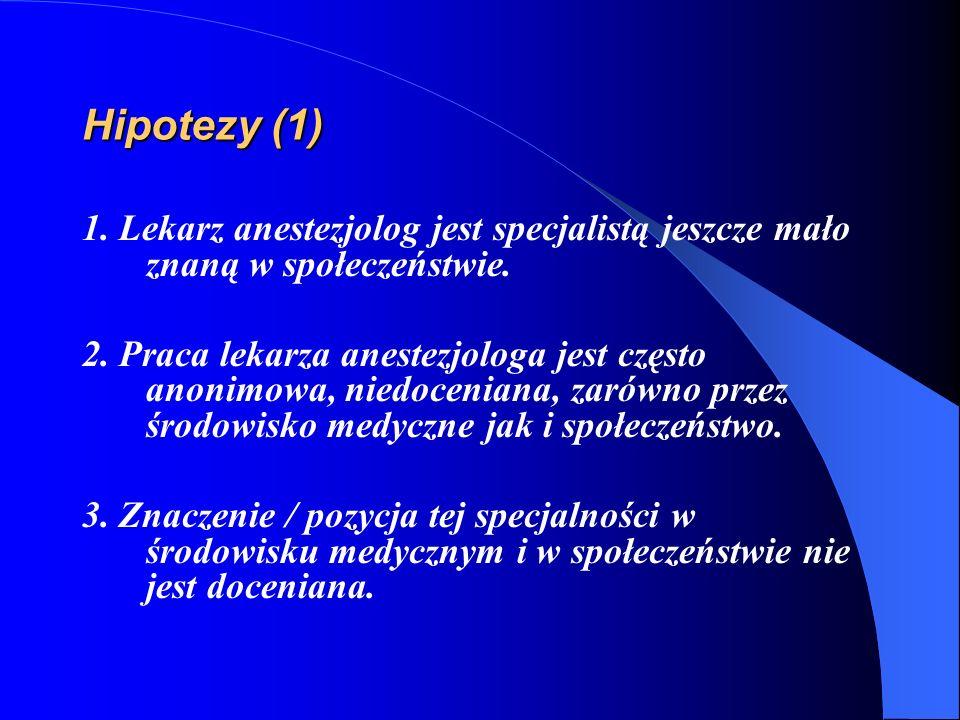 Hipotezy (1) 1. Lekarz anestezjolog jest specjalistą jeszcze mało znaną w społeczeństwie. 2. Praca lekarza anestezjologa jest często anonimowa, niedoc