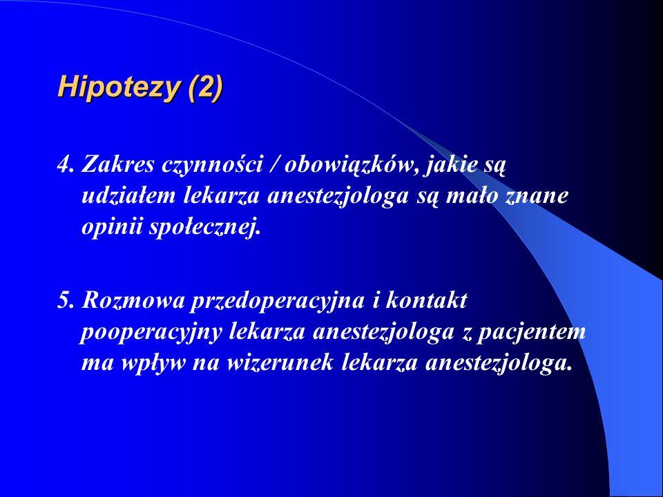 Hipotezy (2) 4. Zakres czynności / obowiązków, jakie są udziałem lekarza anestezjologa są mało znane opinii społecznej. 5. Rozmowa przedoperacyjna i k