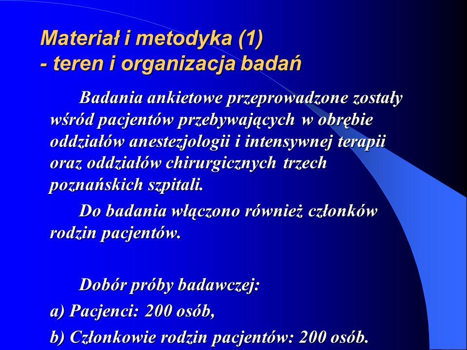 Materiał i metodyka (1) - teren i organizacja badań Badania ankietowe przeprowadzone zostały wśród pacjentów przebywających w obrębie oddziałów aneste