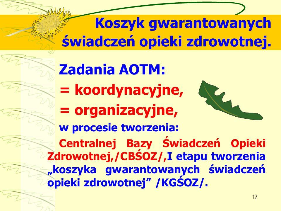12 Koszyk gwarantowanych świadczeń opieki zdrowotnej. Zadania AOTM: = koordynacyjne, = organizacyjne, w procesie tworzenia: Centralnej Bazy Świadczeń