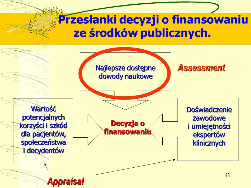 13 Przesłanki decyzji o finansowaniu ze środków publicznych. Wartośćpotencjalnych korzyści i szkód dla pacjentów, społeczeństwa i decydentów Doświadcz