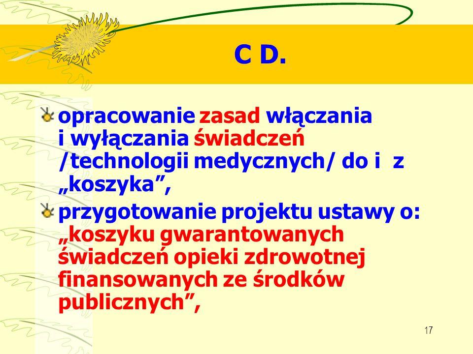 17 C D. opracowanie zasad włączania i wyłączania świadczeń /technologii medycznych/ do i z koszyka, przygotowanie projektu ustawy o: koszyku gwarantow