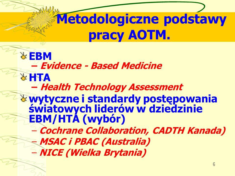 6 Metodologiczne podstawy pracy AOTM. EBM – Evidence - Based Medicine HTA – Health Technology Assessment wytyczne i standardy postępowania światowych