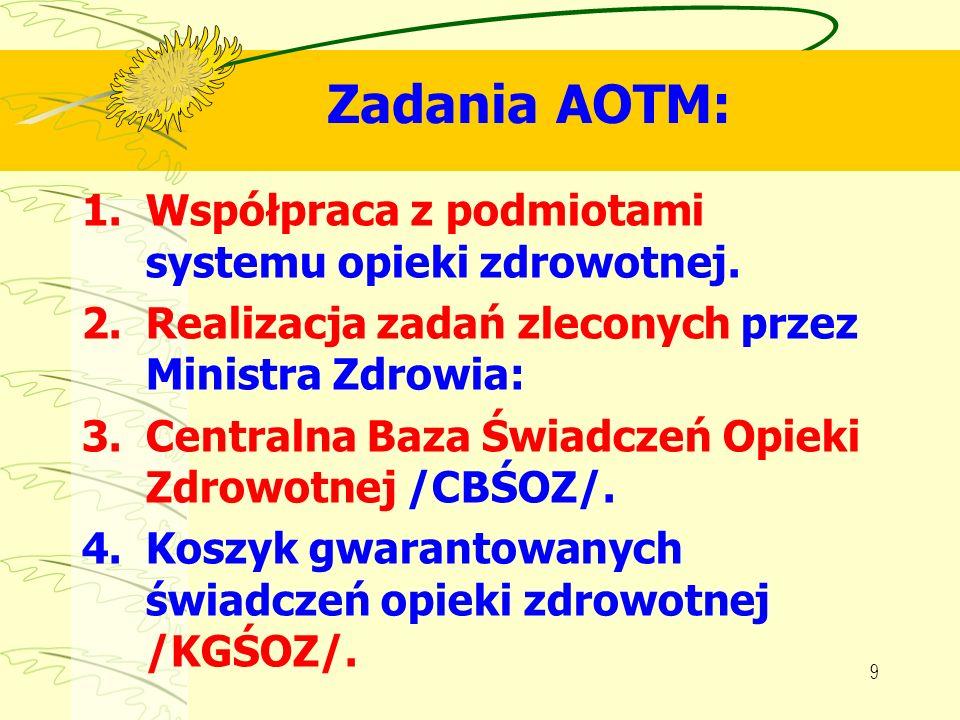 10 Międzynarodowa aktywność AOTM.1.EUnetHTA - Europejska Sieć Oceny Technologii Medycznych.