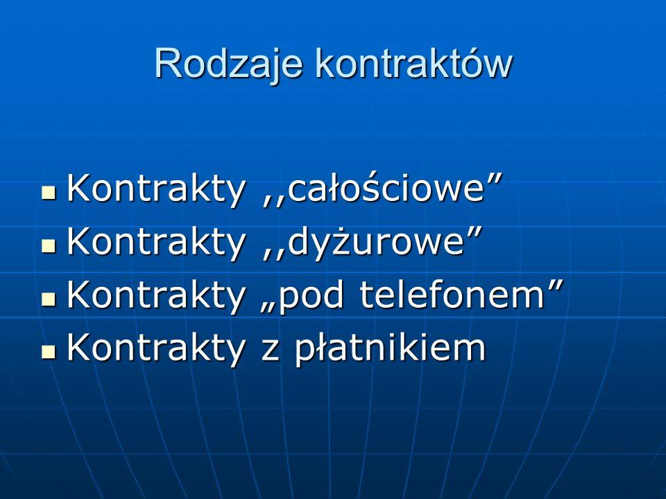 Rodzaje kontraktów Kontrakty,,całościowe Kontrakty,,całościowe Kontrakty,,dyżurowe Kontrakty,,dyżurowe Kontrakty pod telefonem Kontrakty pod telefonem