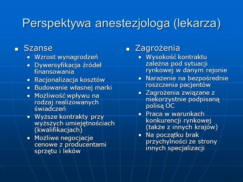 Perspektywa dyrekcji Szanse Szanse Rozwiązanie problemu anestezjologów w szpitaluRozwiązanie problemu anestezjologów w szpitalu Zapewnienie ciągłości udzielania świadczeń anestezjologicznychZapewnienie ciągłości udzielania świadczeń anestezjologicznych Zmniejszenie kosztów pracyZmniejszenie kosztów pracy Pilotaż pomocny w restrukturyzacji innych oddziałówPilotaż pomocny w restrukturyzacji innych oddziałów Rozwiązanie problemu dyżuru medycznego w zakresie zgodności z Dyrektywą 2003/88/WERozwiązanie problemu dyżuru medycznego w zakresie zgodności z Dyrektywą 2003/88/WE Przeniesienie OC na kontrahenta anestezjologicznegoPrzeniesienie OC na kontrahenta anestezjologicznego Możliwość wyboru najlepszego kontrahentaMożliwość wyboru najlepszego kontrahenta Zagrożenia Zagrożenia Konkurowanie o anestezjologów z innymi świadczeniodawcami Zmiana zasad działania bloku operacyjnego i OIT Konieczność podniesienia uposażenia konsultantowi (ordynatorowi) w OIT – ciągłość opieki merytorycznej Na początku powstawanie napięć w szpitalu