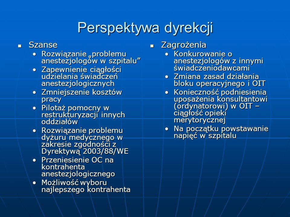 Perspektywa płatnika Szanse Szanse Zahamowanie emigracji anestezjologówZahamowanie emigracji anestezjologów Zwiększenie dostępności usług anestezjologicznychZwiększenie dostępności usług anestezjologicznych Zakończenie konfliktu w obszarze anestezjologiiZakończenie konfliktu w obszarze anestezjologii Otworzenie możliwości kontraktowania usług firm / anestezjologów z innych krajówOtworzenie możliwości kontraktowania usług firm / anestezjologów z innych krajów Powstanie rynku w obszarze anestezjologiiPowstanie rynku w obszarze anestezjologii W obszarach urynkowionych – odpłatność za studia?W obszarach urynkowionych – odpłatność za studia.