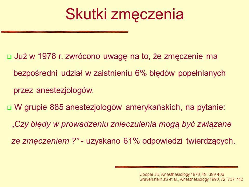 Już w 1978 r. zwrócono uwagę na to, że zmęczenie ma bezpośredni udział w zaistnieniu 6% błędów popełnianych przez anestezjologów. W grupie 885 anestez