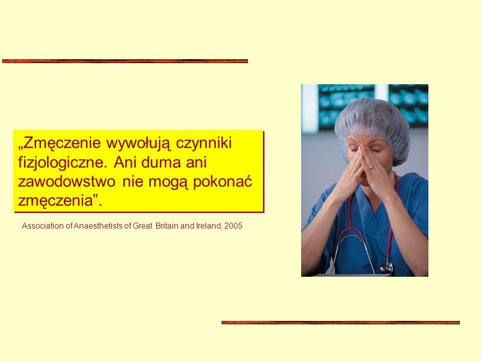 Zmęczenie wywołują czynniki fizjologiczne. Ani duma ani zawodowstwo nie mogą pokonać zmęczenia. Association of Anaesthetists of Great Britain and Irel