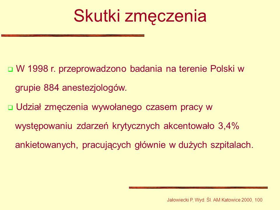 W 1998 r. przeprowadzono badania na terenie Polski w grupie 884 anestezjologów. Udział zmęczenia wywołanego czasem pracy w występowaniu zdarzeń krytyc