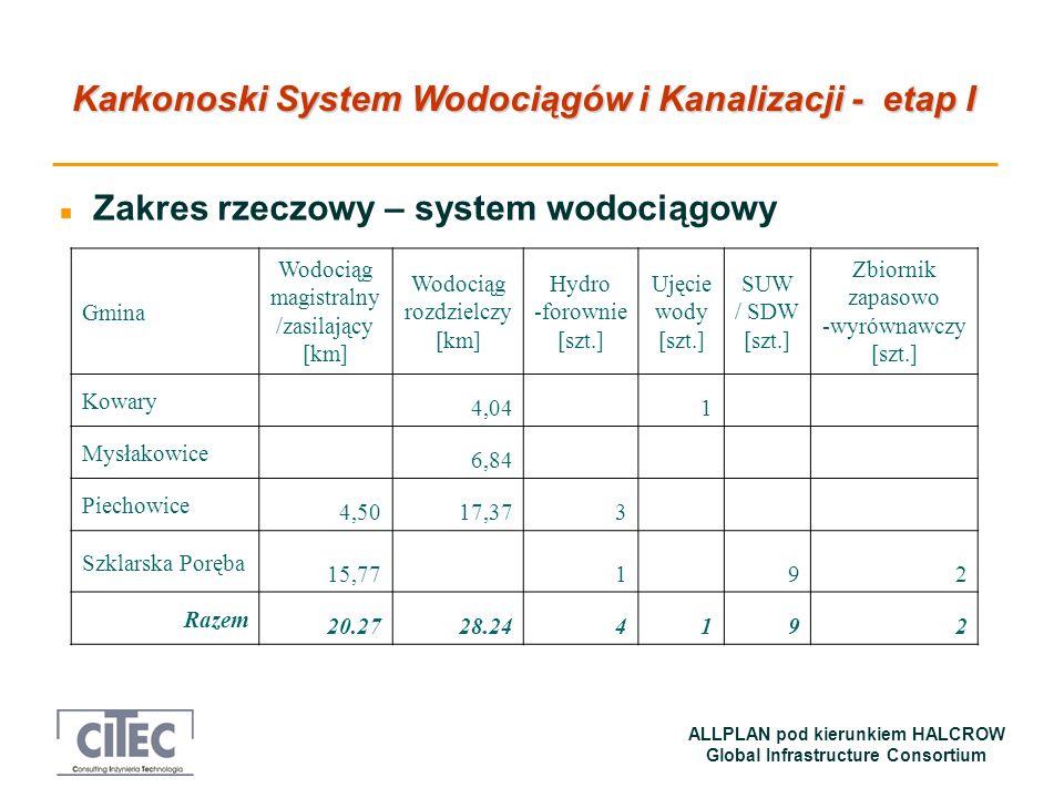 Karkonoski System Wodociągów i Kanalizacji - etap I ALLPLAN pod kierunkiem HALCROW Global Infrastructure Consortium n Zakres rzeczowy – system wodocią
